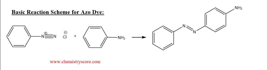 Azo dye definition