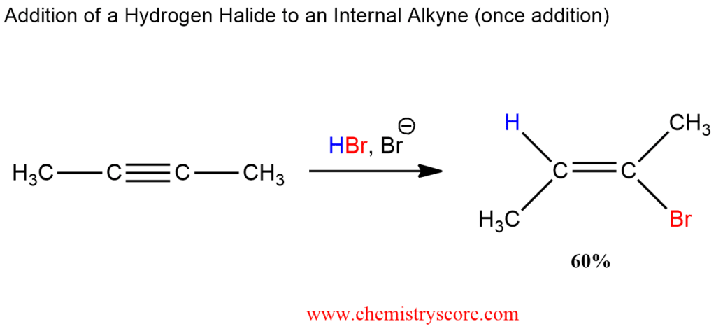 Addition Of Hcl Hbr Or Hi Twice Chemistryscore