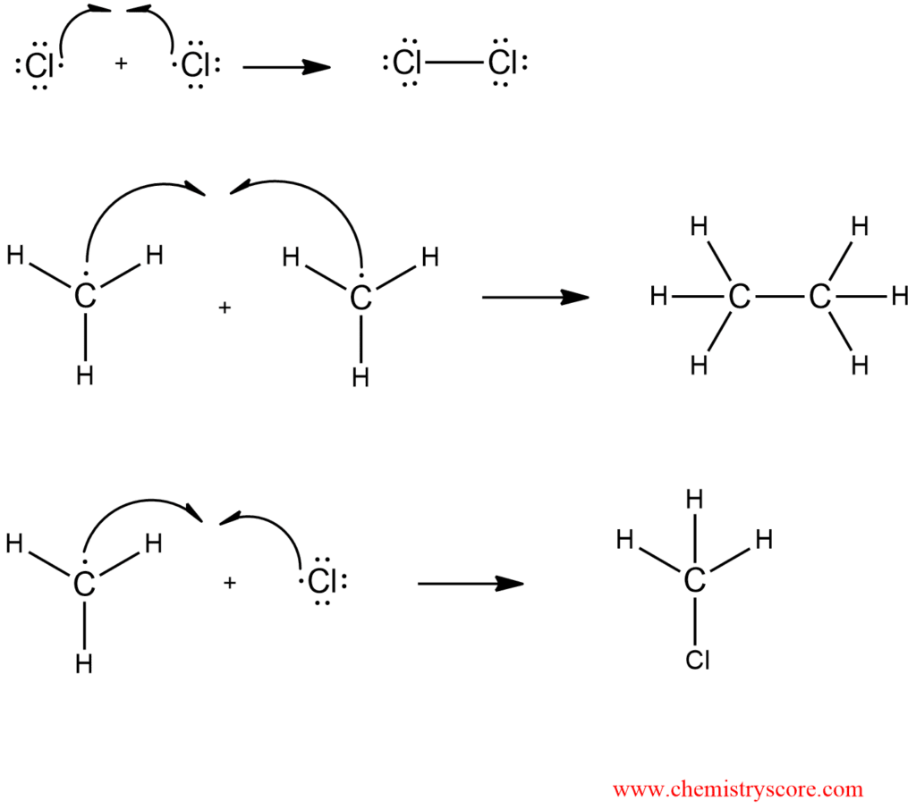 alkane chlorination Halogenation is a chemical reaction that involves the addition of one or more halogens to a compound or material chlorination is conducted on a large scale.