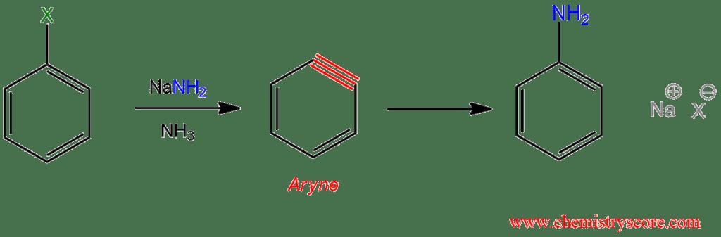 Aryne Formation Snar Via Arynes Chemistryscore