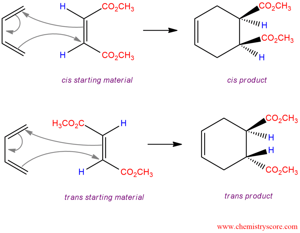 Diels Alder Reaction Chemistryscore border=
