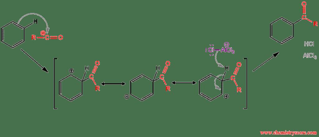 Friedel Crafts acylation [RCOX plus catalyst] - ChemistryScore