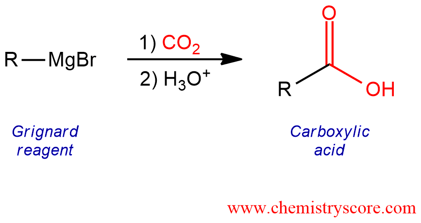 Reaction of Grignards with CO2 - ChemistryScore