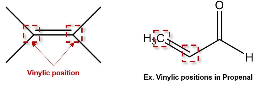 Vinylic Chemistryscore