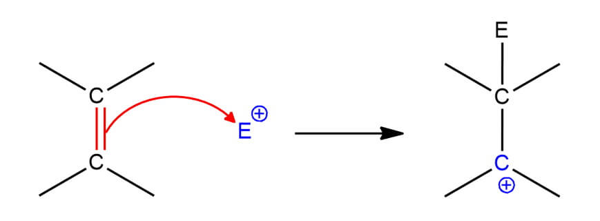Formation-of-the-carbocation-2