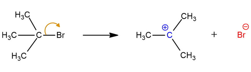 Formation-of-the-carbocation