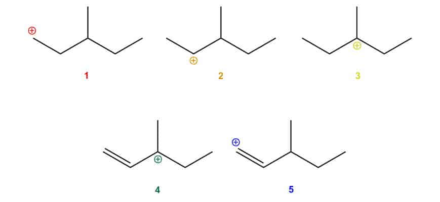 determine-stability-carbocations