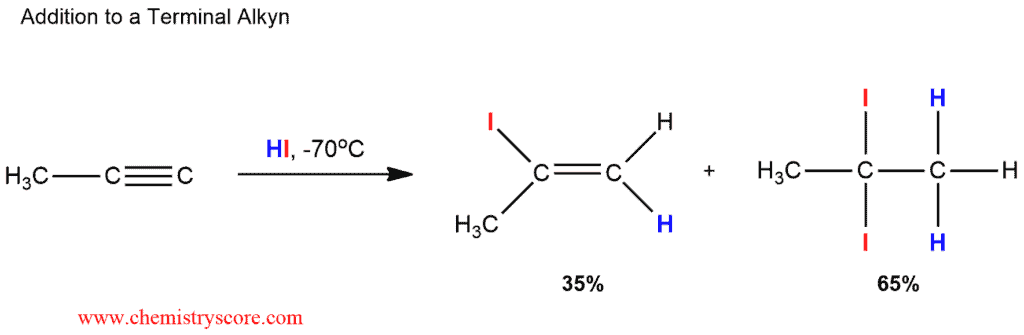 Addition Of Hcl Hbr Or Hi Twice Learn Chemistry