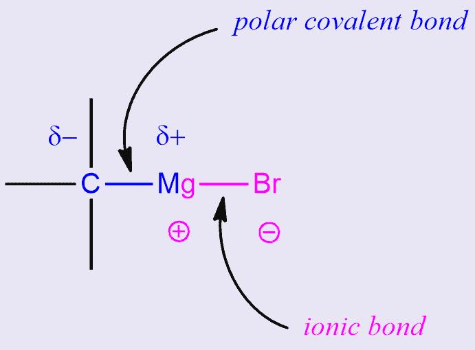Grignard Reagent Mechanism Chemistryscore