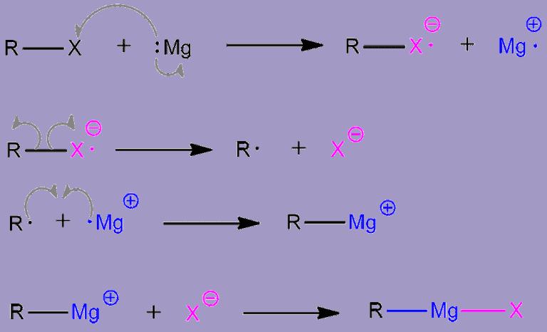 Grignardin Reagenssi