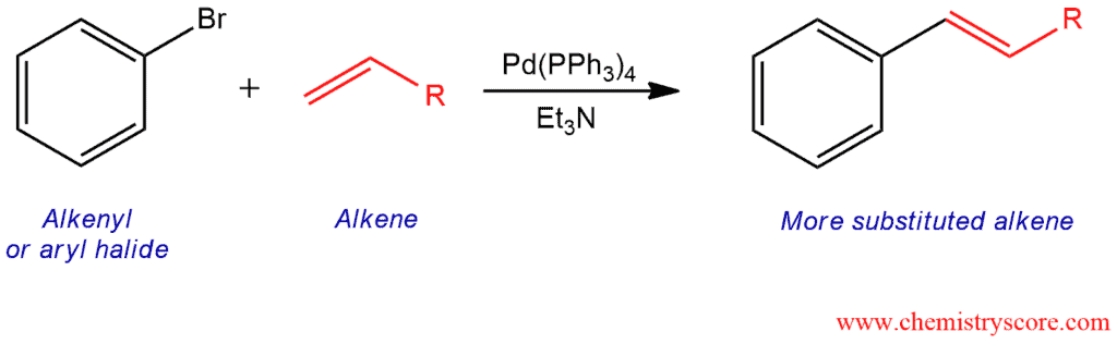 Heck Reaction Chemistryscore