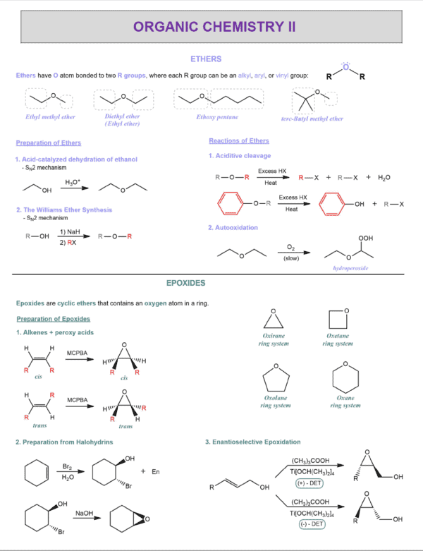 Organic chemistry 2 reference sheet